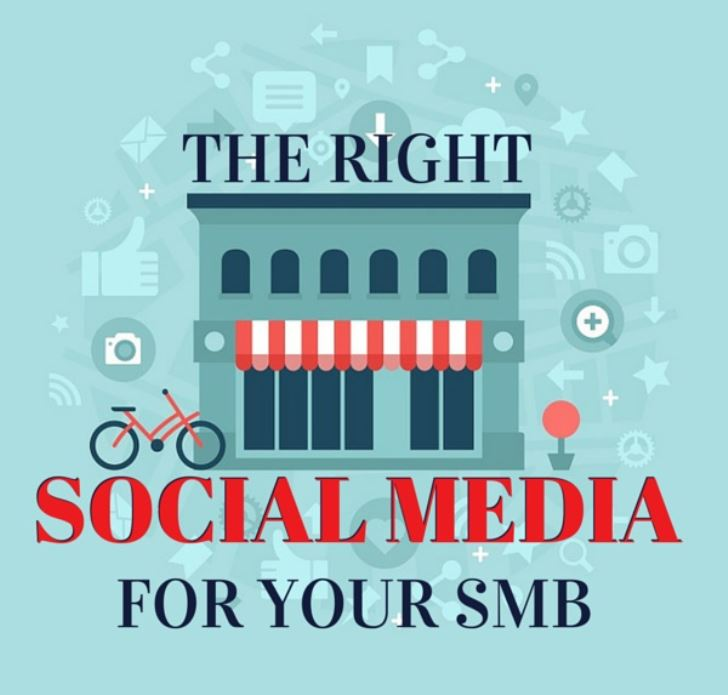 The Right Social Media for Your SMB