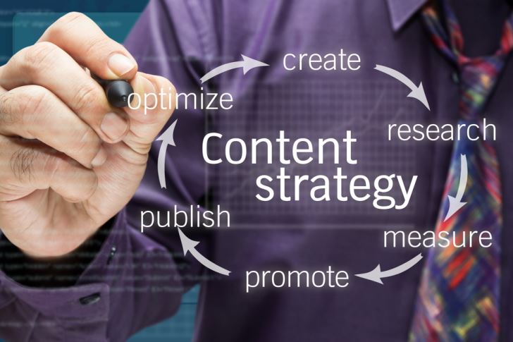 A content writer's job extends much further beyond the usual research and writing tasks. If you are no good in marketing, your efforts to write the best articles will go in vain.