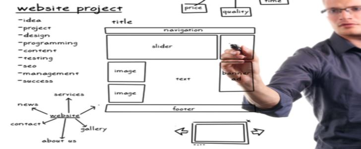 Characteristics of a User-Friendly Website
